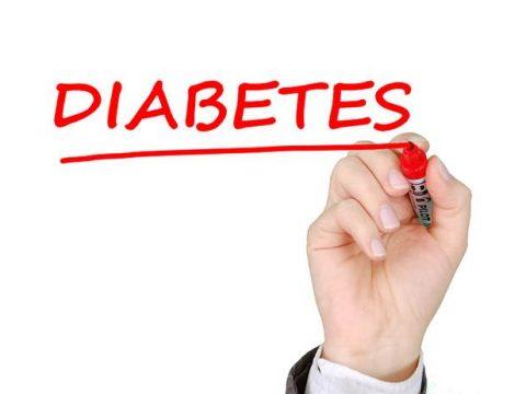 Диабет картинка