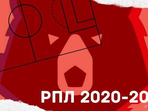 Футбольная Премьер-Лига России 2020-2021